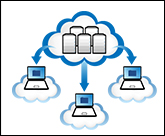 CLOUD SERVER CONFIGURATION